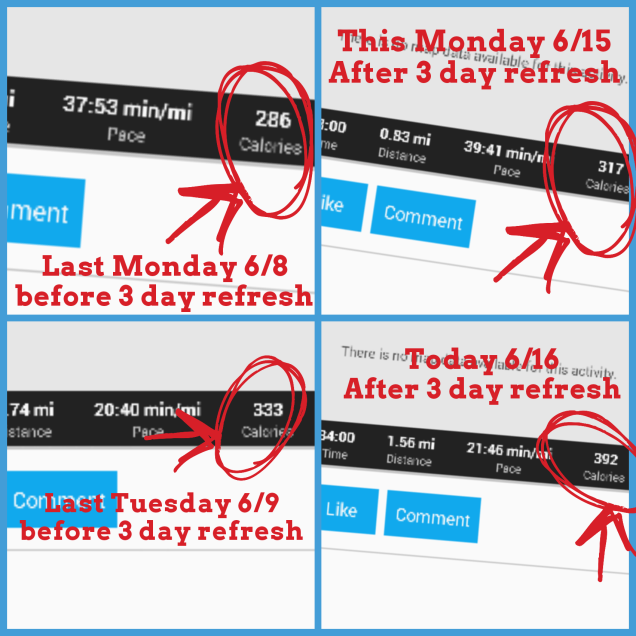 3 day refresh workout results